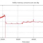 firefox_memory